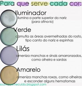 Qual é a cor da sua olheira?